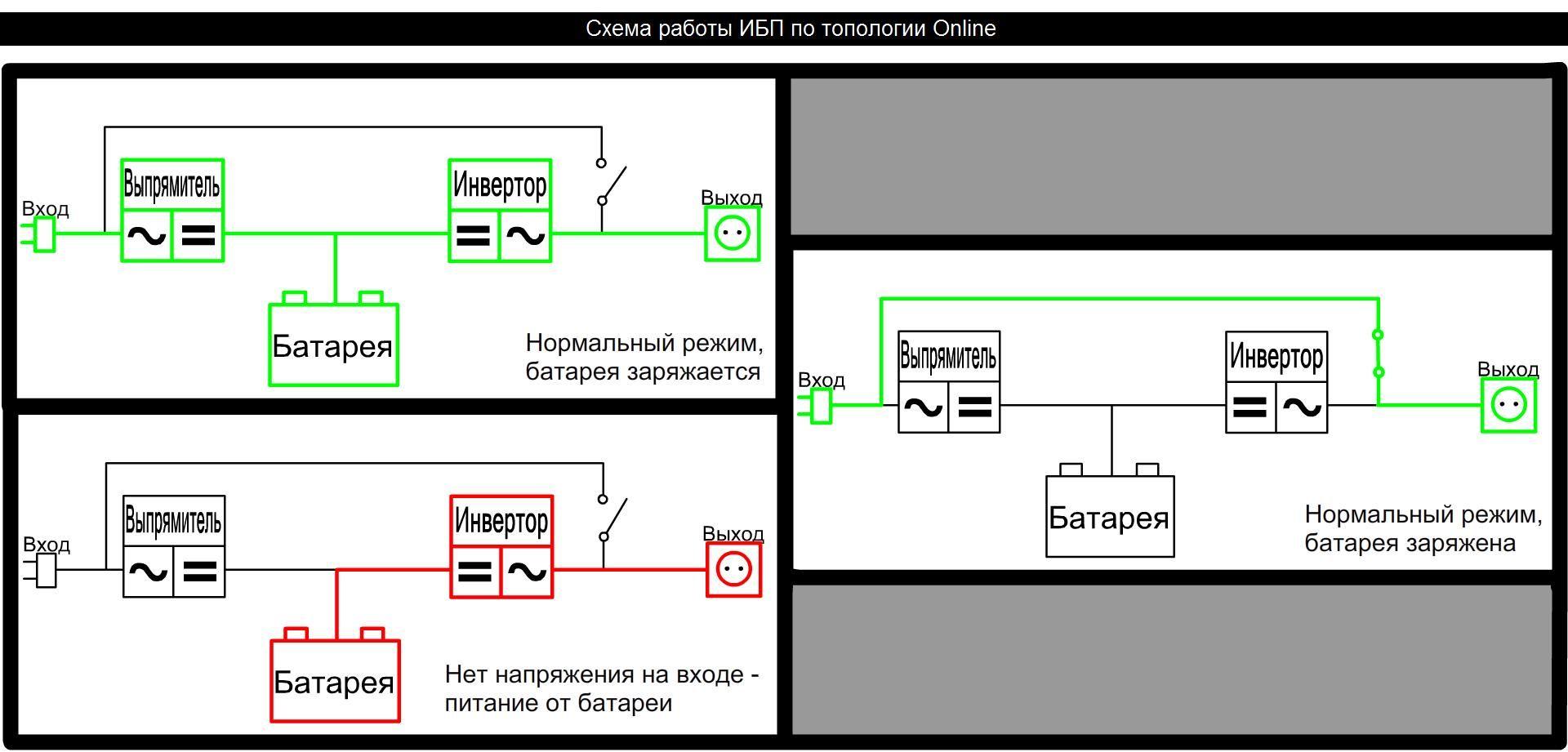 Схема подключения ибп для бесперебойного питания